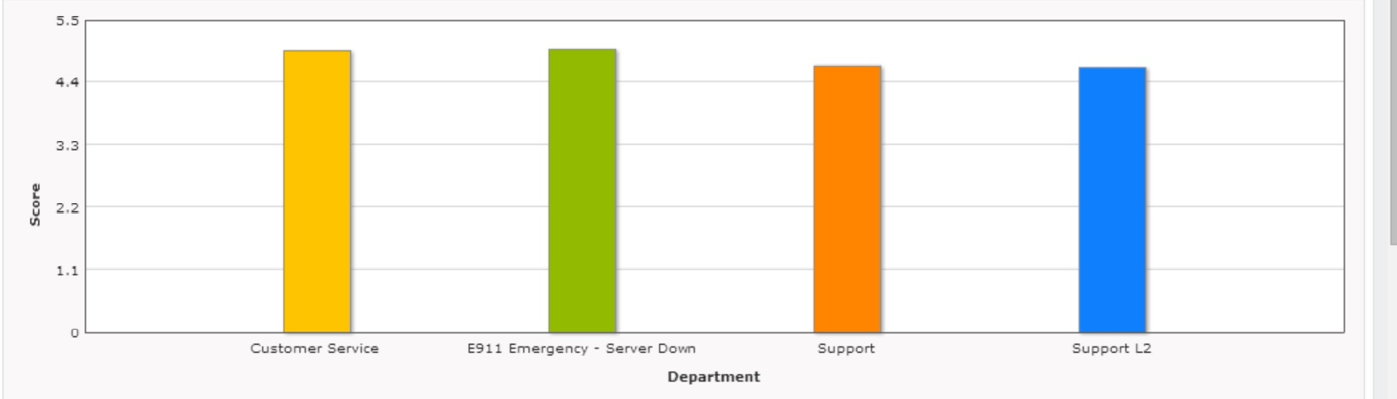 JaguarPC Has Exceptional Technical Support and Customer Service Ratings