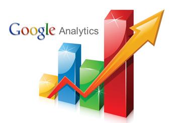 Google Analytics for a Better Website Return