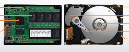 Solid State Drive (SSD) vs. Traditonal Hard Drives