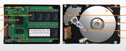 Solid State Drive (SSD) vs. Traditonal Hard Drives