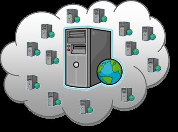 Cloud Web Hosting Plans