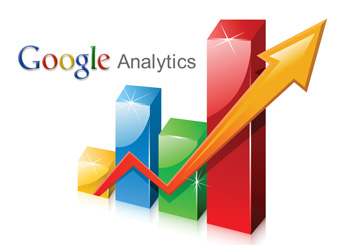 Google Analytics for a Better Website Return