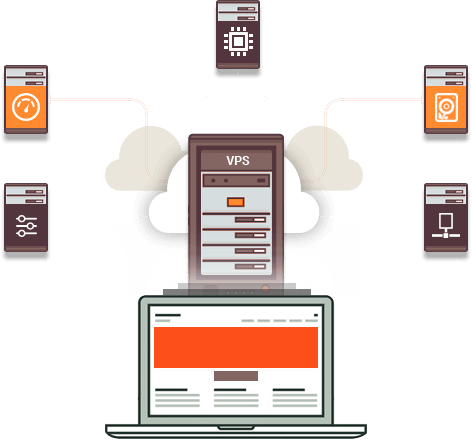 Hosting Zoom - Clustered Failover Web Hosting